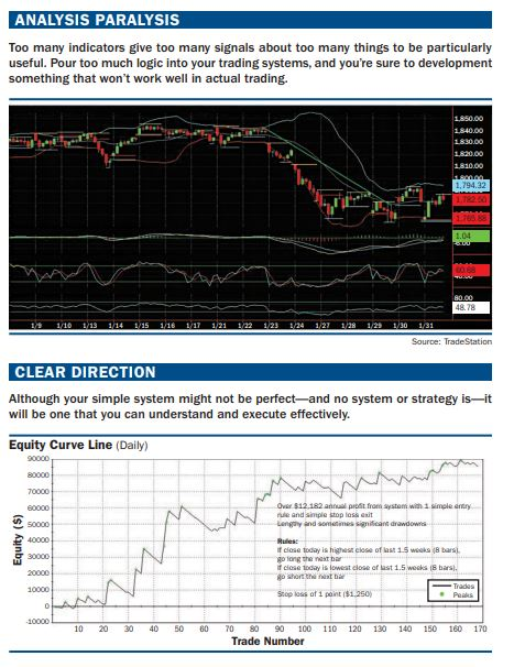 Most famous trading systems